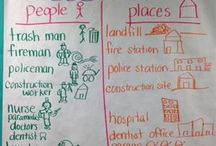 Community - Social Studies