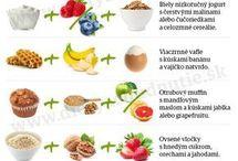 fitnes jedlá