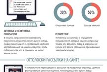 Marketing // EmaIl / by Otborno.ru