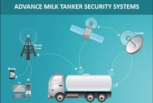 Milk Tanker Security System / The Milk Transport Security System is a completely integrated system that will improve operational efficiencies as well as ensure safety and defense measures for the dairy industry. The Milk Transport Security System monitors, tracks and stores information related to bulk milk transport activities such as dairy producer, dairy processor and milk transportation company information. https://krishnadairyequipment.wordpress.com/dairy-milk-tanker-security-system/