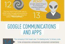 Google Infographics / Wil je alles weten over online marketingstrategieën? Hier verzamelen we de beste Google infographics voor je!