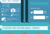 Social Media - Google + / Social Media and Networking with Google +