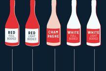 Savoir pour mieux boire! / Informations utiles sur le vin