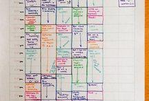 | study motivation |