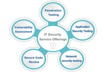 Security Testing Services / In the existing generation, security for the software applications is a major concern of the stakeholders. Most of the software application users are unaware about security and their unsecured applications exposes the vulnerabilities for the hackers to intrude into their application to steal sensitive data and make the application worse.