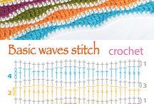 knit パターン