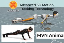 MVN Animate: Motion Capture Software by Xsens