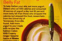 Fatty food = fatty thighs