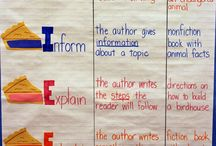 Teaching Author's Purpose / Strategies and anchor charts for teaching students how to navigate texts with different purposes. / by Buzzing with Ms. B
