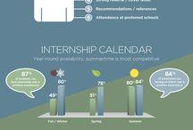 Internship / Everything related to internships
