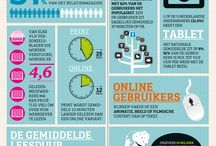 Infograpghics / inspoirerende infographies