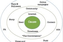 Nonprofit Marketing / CharityNet USA provides nonprofit marketing services to help create awareness of their organizations with marketing strategies, internet marketing and other marketing solutions.  And learn more about:  nonprofit marketing, non profit marketing, marketing services for nonprofit, marketing services for charities, internet marketing for nonprofit, social marketing for non profit.