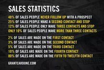 sprzedaż statystyki
