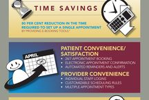 Healthcare practice management