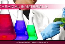 Polyester Hot Melt Adhesives Market - Global Industry Analysis, Growth, Trends Forecast 2016 - 2024