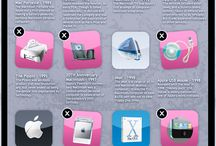 The History of Apple / by JOBS