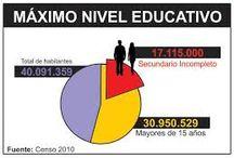 Calidad educativa y deserción escolar Argentina