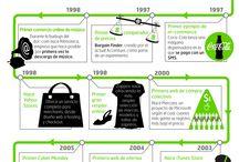 Infografias sobre el comercio