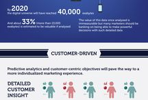 Big Data - Marketing