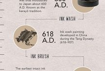 Infographics / Helpful information for just about everything Pentel related.   / by Pentel of America