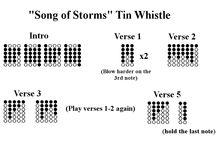 Tin Whistle