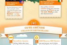 3. Travel Infographics