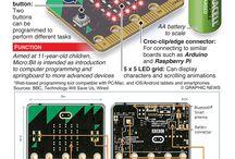 Micro Bit settiä