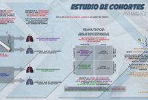 EPID/ESTAD