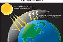 Greenhouse Effect / Greenhouse effect is the effect of the thickened ozone layer that traps visible radiation from the sun as well as gases that continues to thicken the ozone layer. This results in the process of warming up the planet. The common gases known in the greenhouse gases are Carbon Dioxide (CO2), Methane, nitrous oxides.