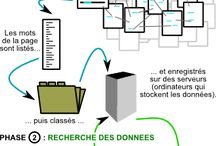 Infographies diverses