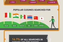 Awesome Infographics / All kinds of tech infographics