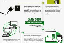 Infographies CRM