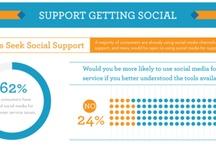 Social Media and Education