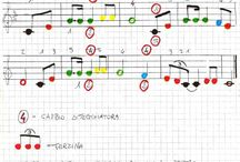Step 2 - melodies played in unison - eight notes