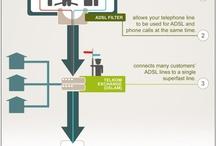 Internet Access infograhpics