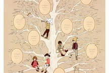 famaly tree