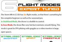 Best Drones for Racing / The Best Drones for Racing