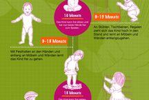 Eltern, Babys, Kinder