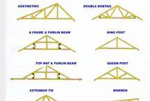Konštrukcie strechy