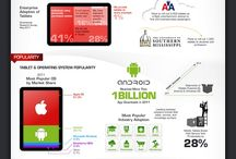 Social Infographics / A collection of visual insights / by Delfin Vassallo