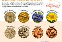 Connaissances Alim végé / Connaissances sur l'alimentation végétarienne, données, trucs etc...