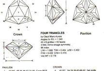 Gemstone Design for jewelry