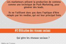 Pro... Marketing & Sales
