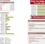 Clickbank Ürünlerini Nasıl Satarsınız