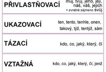 český jazyk 5. třída