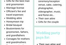 Wedding planning budget timeline