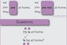 """English: Sen Present simple """"verb to be"""""""