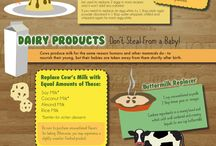 Recipes Vegan Lifestyle