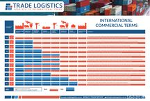 Import Export Basics / New to the world of international trade or wanting to sharpen your skills? Here are some aids to increase your import or export expertise.