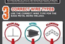 Welding / Welding ideas and tips